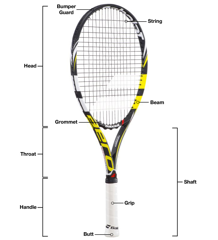 Pickleball equipment bing images Racquetball court diagram