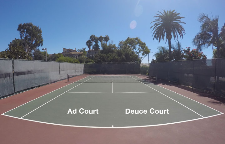 A photograph showing the entire tennis court with the right (deuce) side and the left (ad) side labeled.