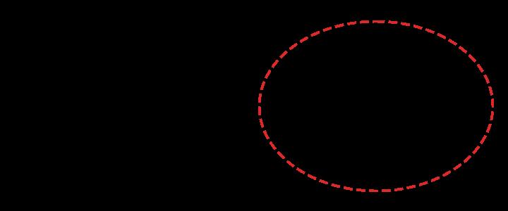 Tennis Racquet Head Sizes Diagram