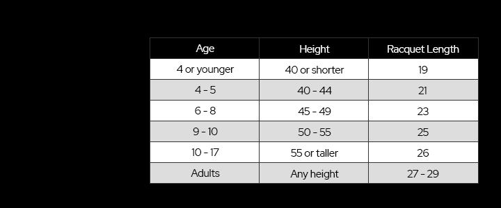 Tennis Racquet Length Chart