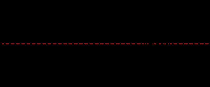 Tennis Racquet Length Diagram